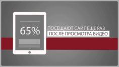 Видео маркетинг для дистрибьюторов стоматологических инструментов